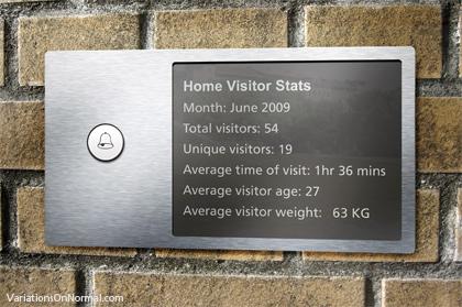 doorbellfinalperspective21